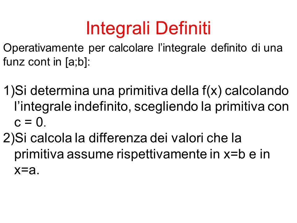 Integrali Definiti Operativamente per calcolare l'integrale definito di una. funz cont in [a;b]: